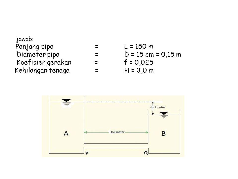 jawab: Panjang pipa = L = 150 m Diameter pipa = D = 15 cm = 0,15 m Koefisien gerakan = f = 0,025 Kehilangan tenaga = H = 3,0 m