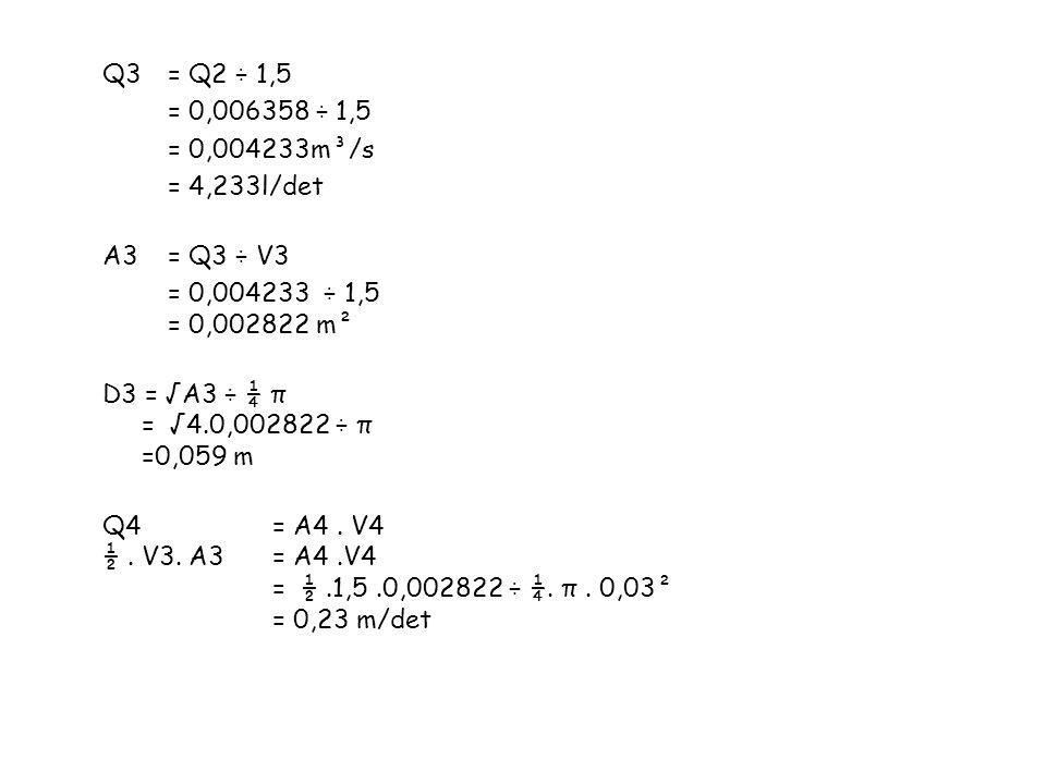 Q3 = Q2 ÷ 1,5 = 0,006358 ÷ 1,5 = 0,004233m³/s = 4,233l/det A3 = Q3 ÷ V3 = 0,004233 ÷ 1,5 = 0,002822 m² D3 = √A3 ÷ ¼ π = √4.0,002822 ÷ π =0,059 m Q4 =
