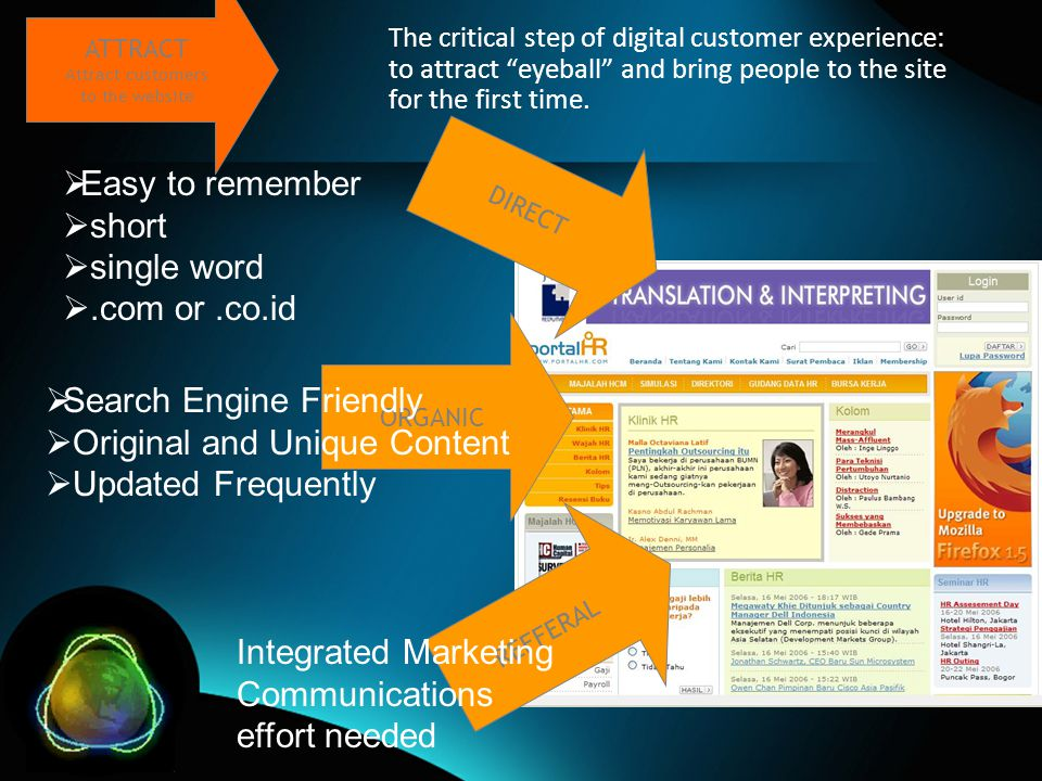 The critical step of digital customer experience: to attract eyeball and bring people to the site for the first time.
