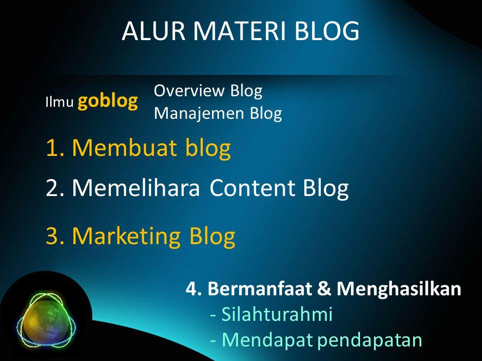 ALUR MATERI BLOG 1.Membuat blog 2. Memelihara Content Blog 4.
