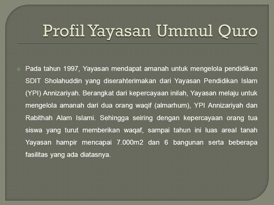  Pada tahun 1997, Yayasan mendapat amanah untuk mengelola pendidikan SDIT Sholahuddin yang diserahterimakan dari Yayasan Pendidikan Islam (YPI) Anniz