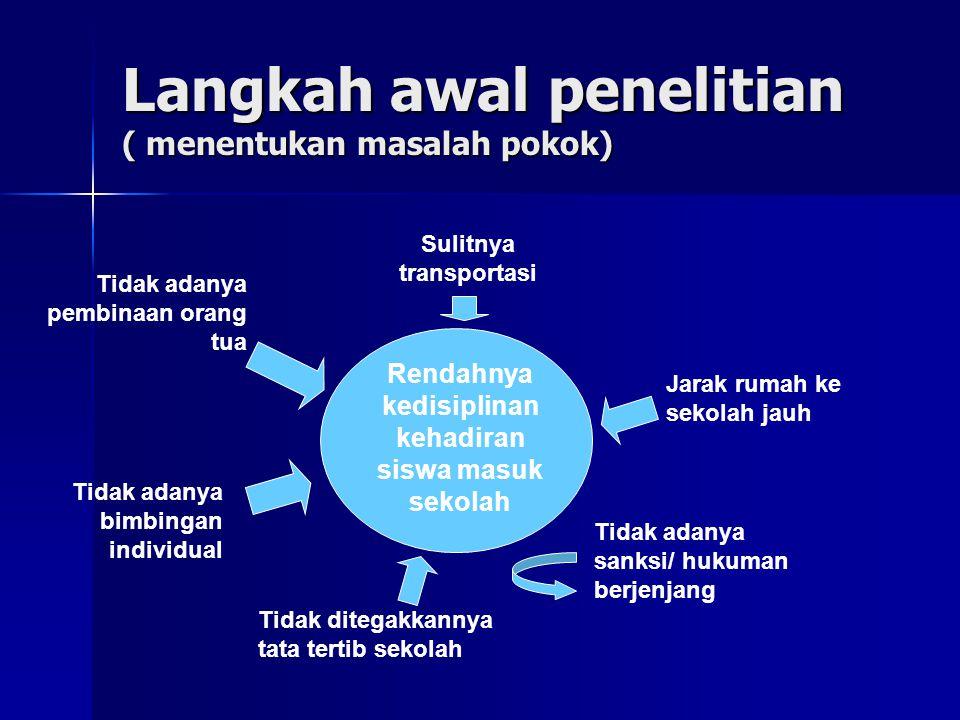 F.Manfaat Penelitian 1. MANFAAT TEORETIS: a.
