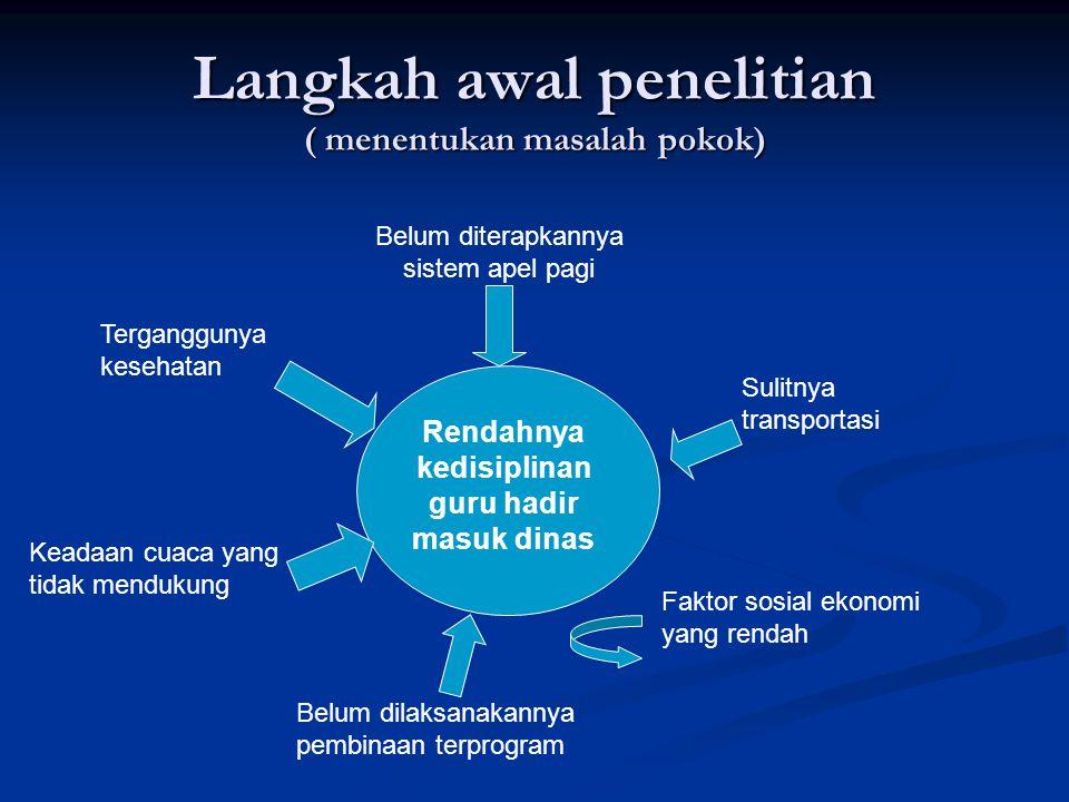 HASIL PENELITIAN & PEMBAHASAN (2) C.Deskripsi Hasil Siklus II ( seperti siklus I) 1.