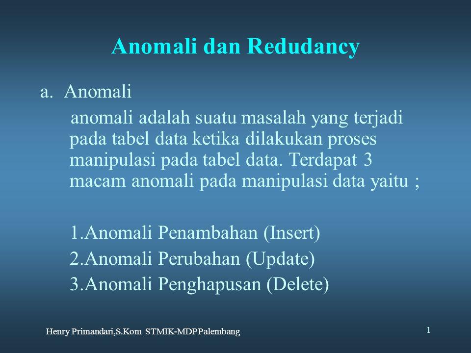 Henry Primandari,S.Kom STMIK-MDP Palembang 1 Anomali dan Redudancy a.Anomali anomali adalah suatu masalah yang terjadi pada tabel data ketika dilakuka