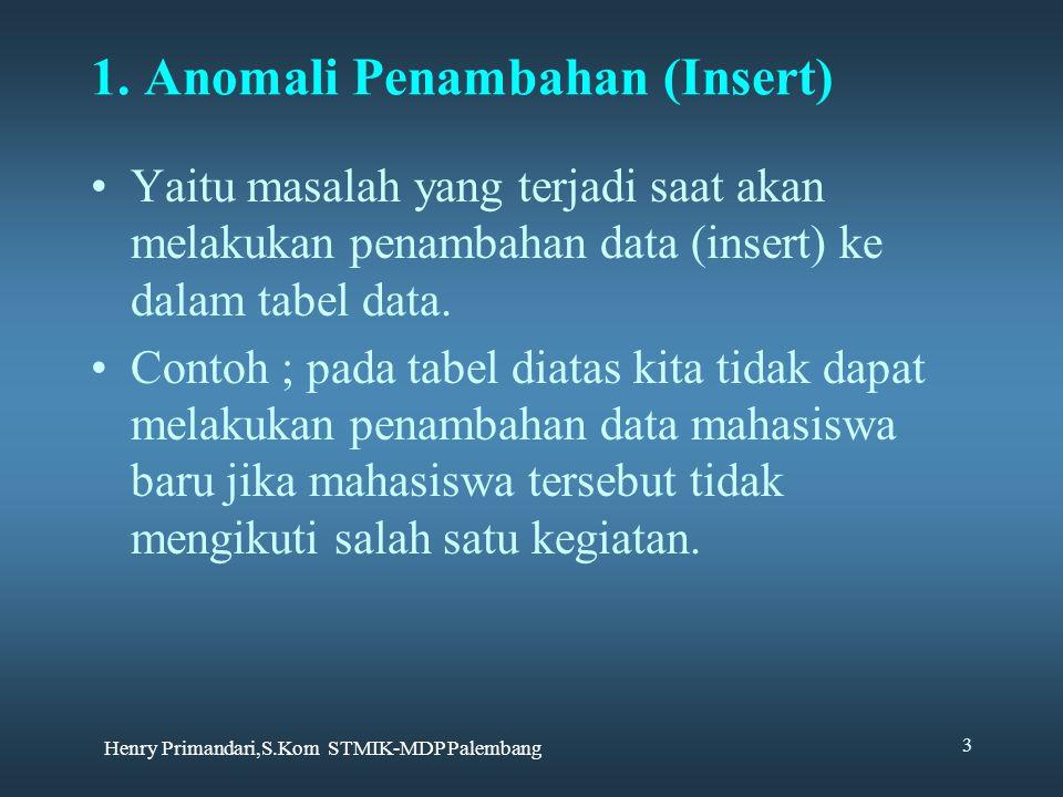Henry Primandari,S.Kom STMIK-MDP Palembang 3 1. Anomali Penambahan (Insert) Yaitu masalah yang terjadi saat akan melakukan penambahan data (insert) ke