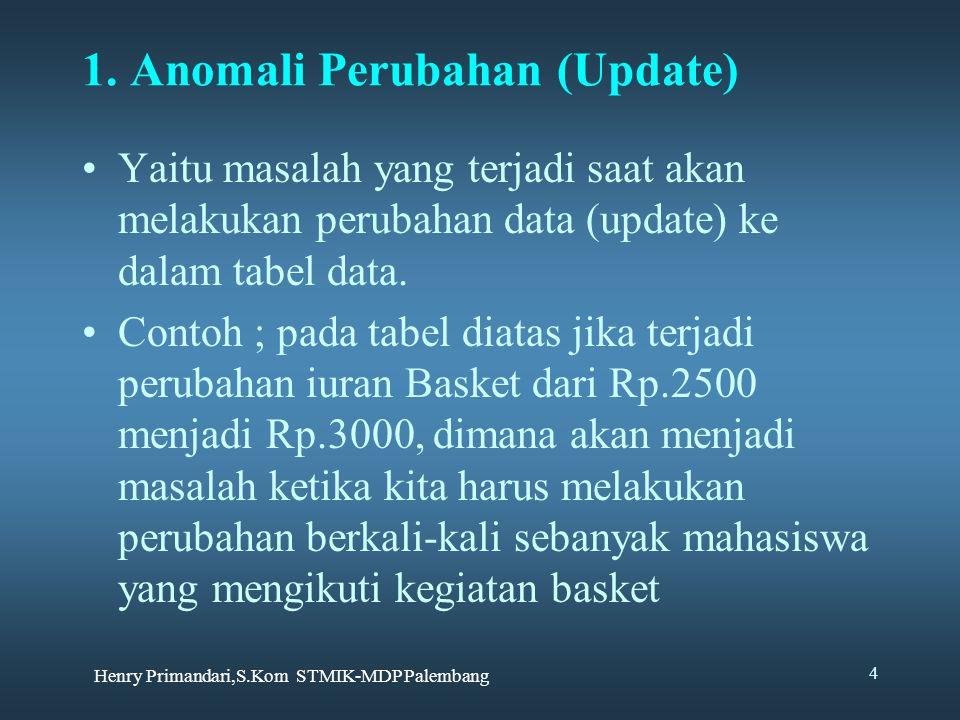 Henry Primandari,S.Kom STMIK-MDP Palembang 4 1. Anomali Perubahan (Update) Yaitu masalah yang terjadi saat akan melakukan perubahan data (update) ke d