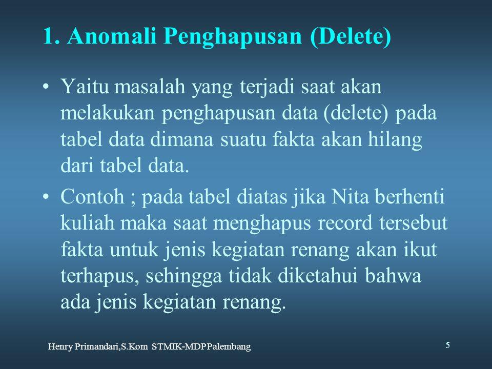 Henry Primandari,S.Kom STMIK-MDP Palembang 5 1. Anomali Penghapusan (Delete) Yaitu masalah yang terjadi saat akan melakukan penghapusan data (delete)
