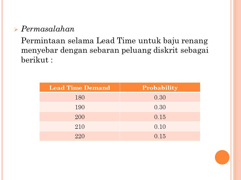  Permasalahan Permintaan selama Lead Time untuk baju renang menyebar dengan sebaran peluang diskrit sebagai berikut : Lead Time DemandProbability 180
