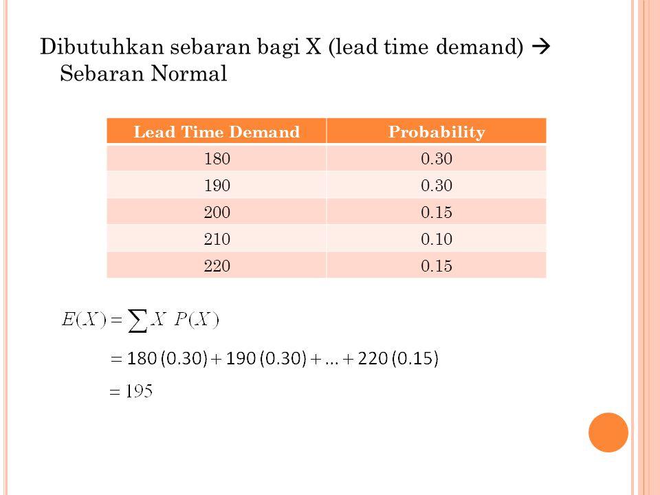 Dibutuhkan sebaran bagi X (lead time demand)  Sebaran Normal Lead Time DemandProbability 1800.30 1900.30 2000.15 2100.10 2200.15