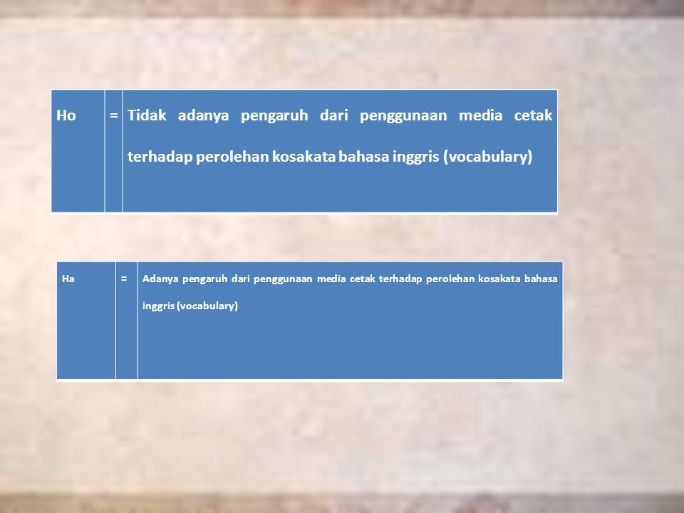 Ha=Adanya pengaruh dari penggunaan media cetak terhadap perolehan kosakata bahasa inggris (vocabulary) Ho=Tidak adanya pengaruh dari penggunaan media cetak terhadap perolehan kosakata bahasa inggris (vocabulary)