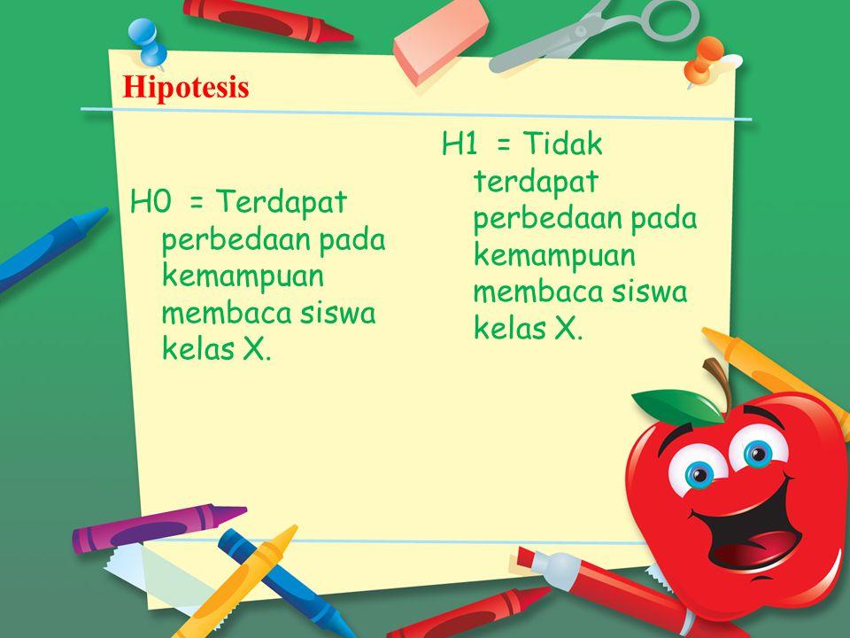 Hipotesis H0 = Terdapat perbedaan pada kemampuan membaca siswa kelas X. H1 = Tidak terdapat perbedaan pada kemampuan membaca siswa kelas X.