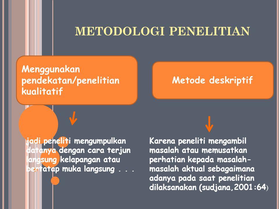 METODOLOGI PENELITIAN Menggunakan pendekatan/penelitian kualitatif Metode deskriptif Karena peneliti mengambil masalah atau memusatkan perhatian kepad