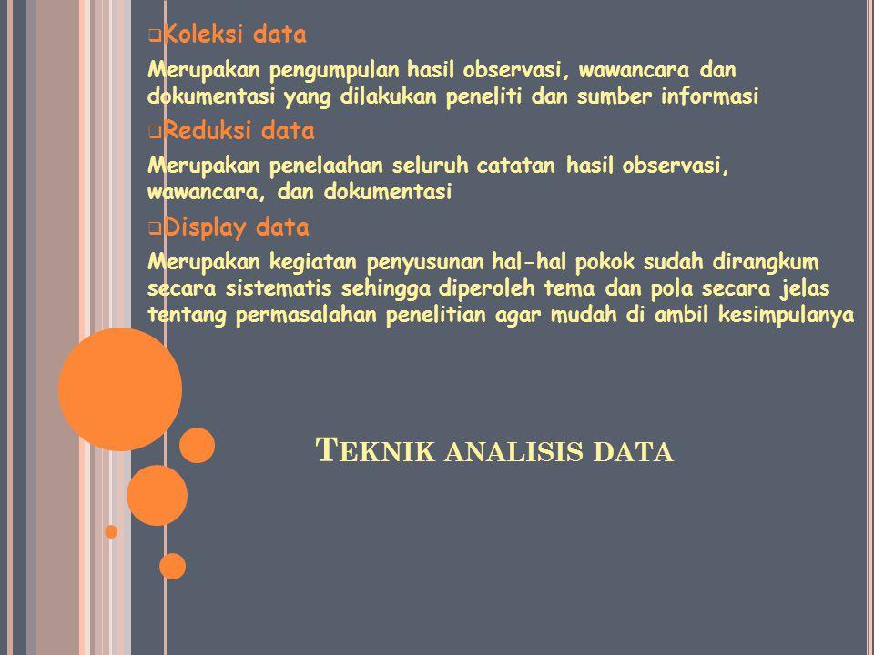 T EKNIK ANALISIS DATA  Koleksi data Merupakan pengumpulan hasil observasi, wawancara dan dokumentasi yang dilakukan peneliti dan sumber informasi  R
