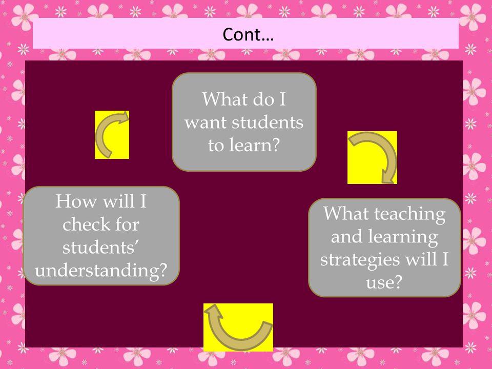 Five Es of Lesson Plan  Engage  Explore  Explain  Elaborate  Evaluate