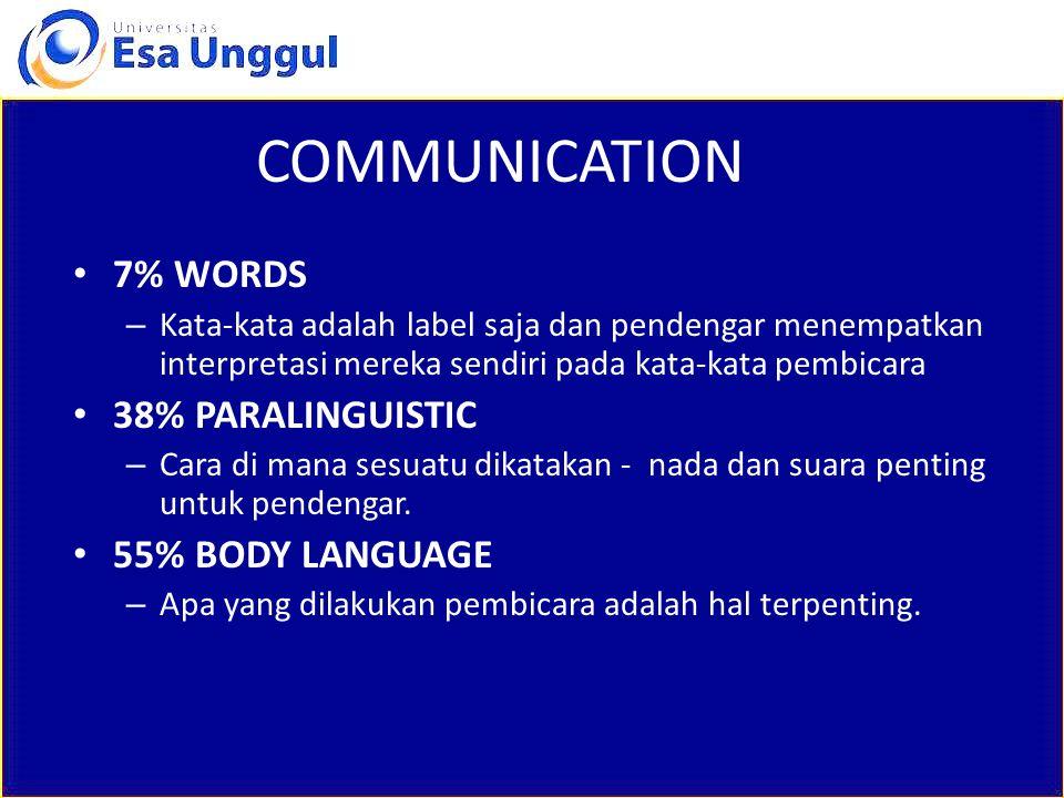 COMMUNICATION 7% WORDS – Kata-kata adalah label saja dan pendengar menempatkan interpretasi mereka sendiri pada kata-kata pembicara 38% PARALINGUISTIC