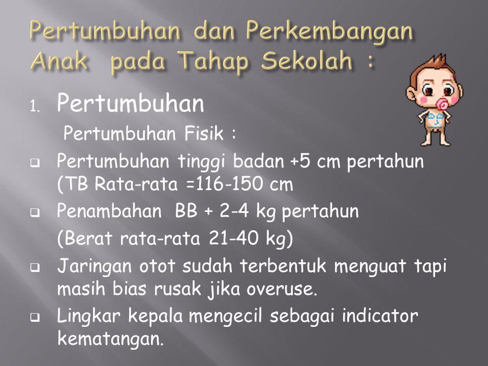 1. Pertumbuhan Pertumbuhan Fisik :  Pertumbuhan tinggi badan +5 cm pertahun (TB Rata-rata =116-150 cm  Penambahan BB + 2-4 kg pertahun (Berat rata-r