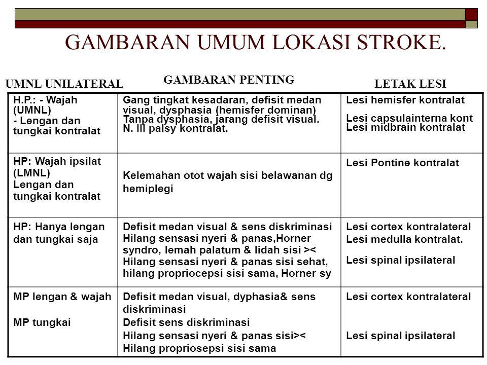 GAMBARAN UMUM LOKASI STROKE. H.P.: - Wajah (UMNL) - Lengan dan tungkai kontralat Gang tingkat kesadaran, defisit medan visual, dysphasia (hemisfer dom