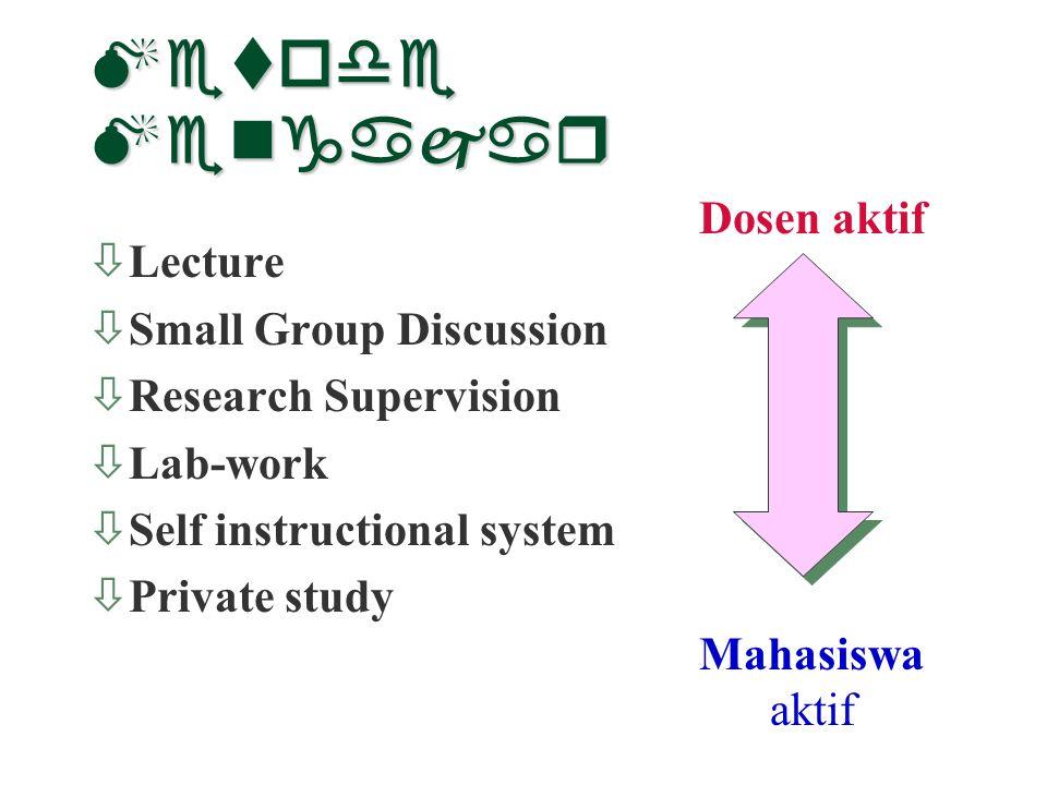 STRATEGI PEMBELAJARAN  Menata Isi dan Urutan Isi Bahasan  Metode Sajian (cara mengajarkan)  Media Pembelajaran  Waktu yang diperlukan Agar Mahasis