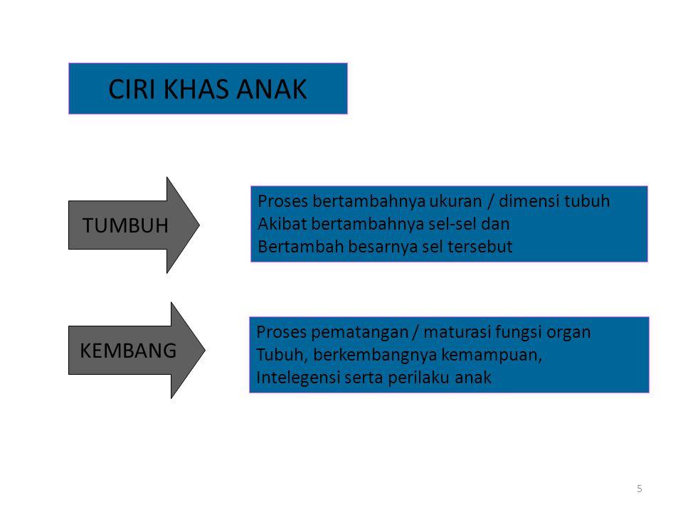 Tonus otot (tahanan pasif) dan kekuatan otot (tahanan aktif) dinilai dengan cara observasi, bukan dengan menguji secara langsung