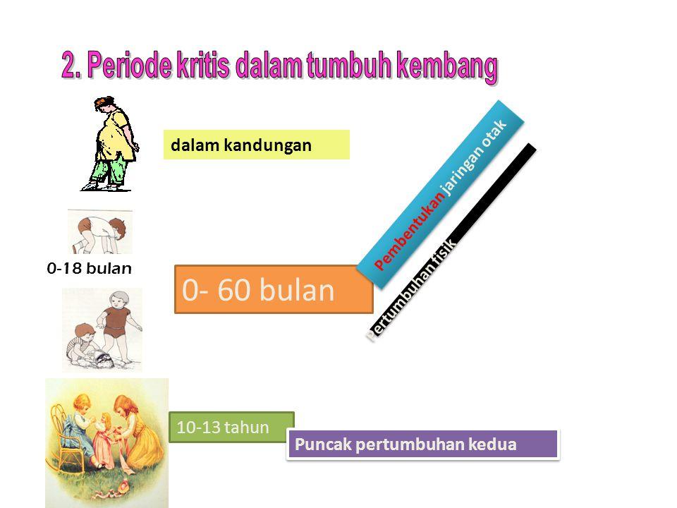 9 Perkembangan Anak normal abnormal milestones Motorik, bahasa, Sosial, visual-fine motor, kognitif, perilaku
