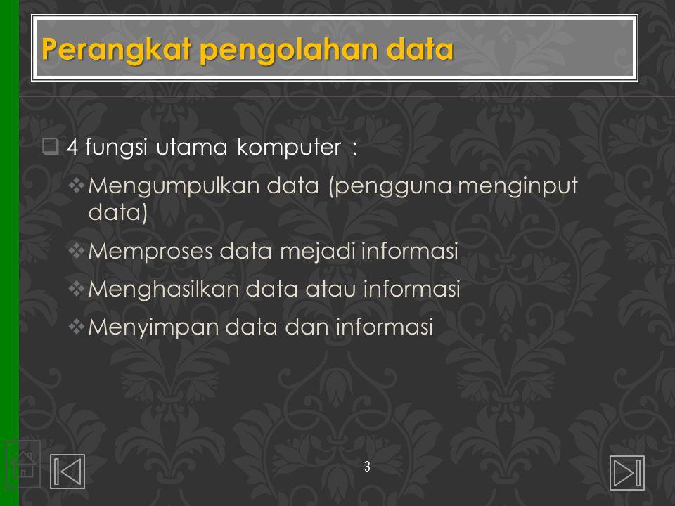  4 fungsi utama komputer :  Mengumpulkan data (pengguna menginput data)  Memproses data mejadi informasi  Menghasilkan data atau informasi  Menyi