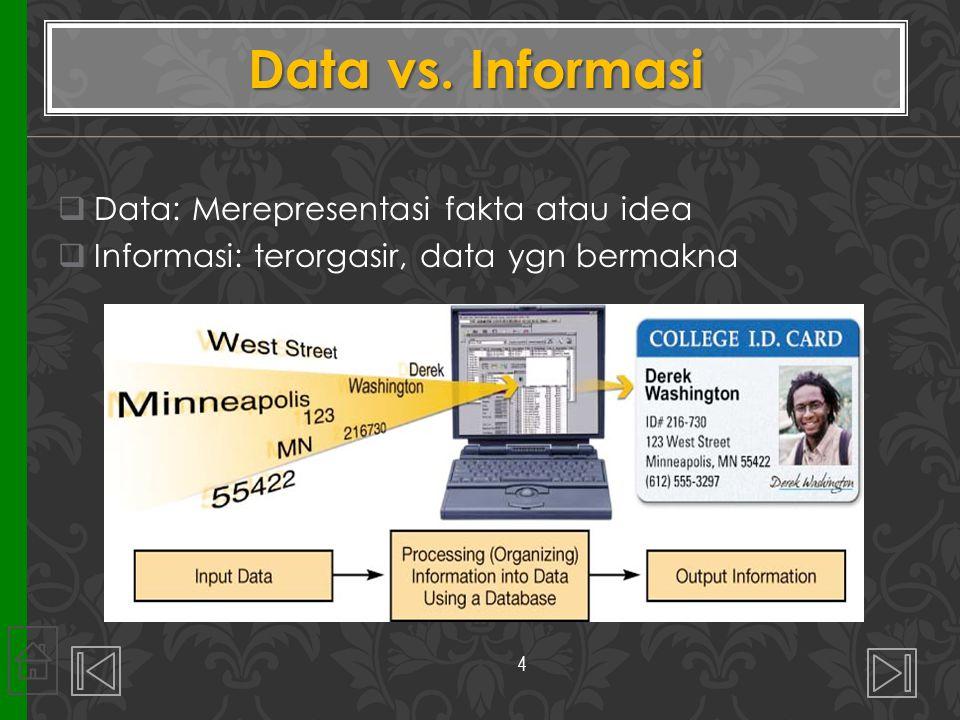  Data: Merepresentasi fakta atau idea  Informasi: terorgasir, data ygn bermakna Data vs. Informasi 4
