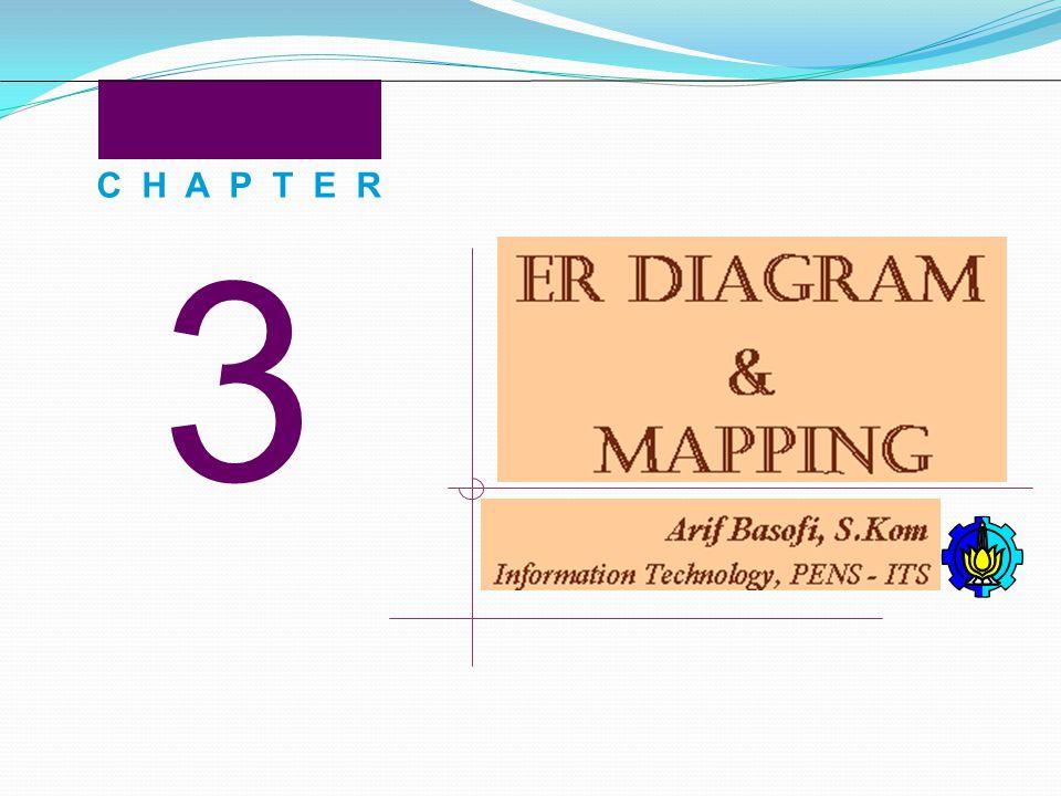 Tujuan: 1.Memahami Desain ER Diagram.2.Memahami Mapping ER ke Skema Relasi.