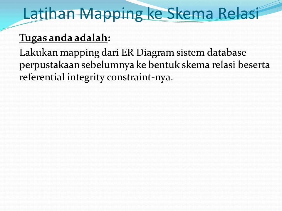Latihan Mapping ke Skema Relasi Tugas anda adalah: Lakukan mapping dari ER Diagram sistem database perpustakaan sebelumnya ke bentuk skema relasi bese