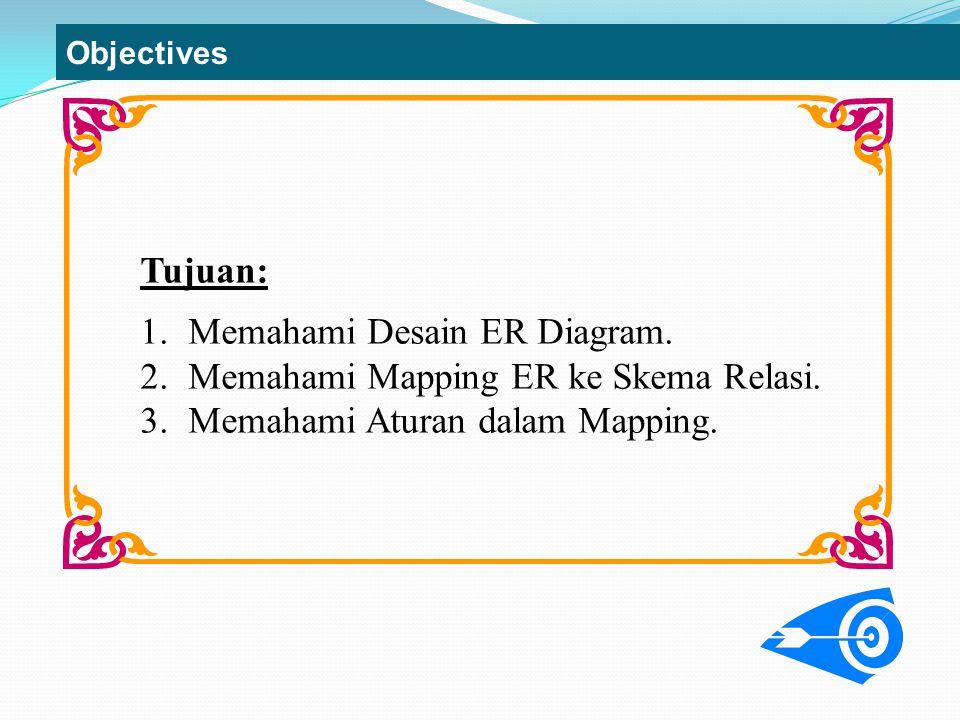 Tujuan: 1.Memahami Desain ER Diagram. 2.Memahami Mapping ER ke Skema Relasi. 3.Memahami Aturan dalam Mapping. Objectives