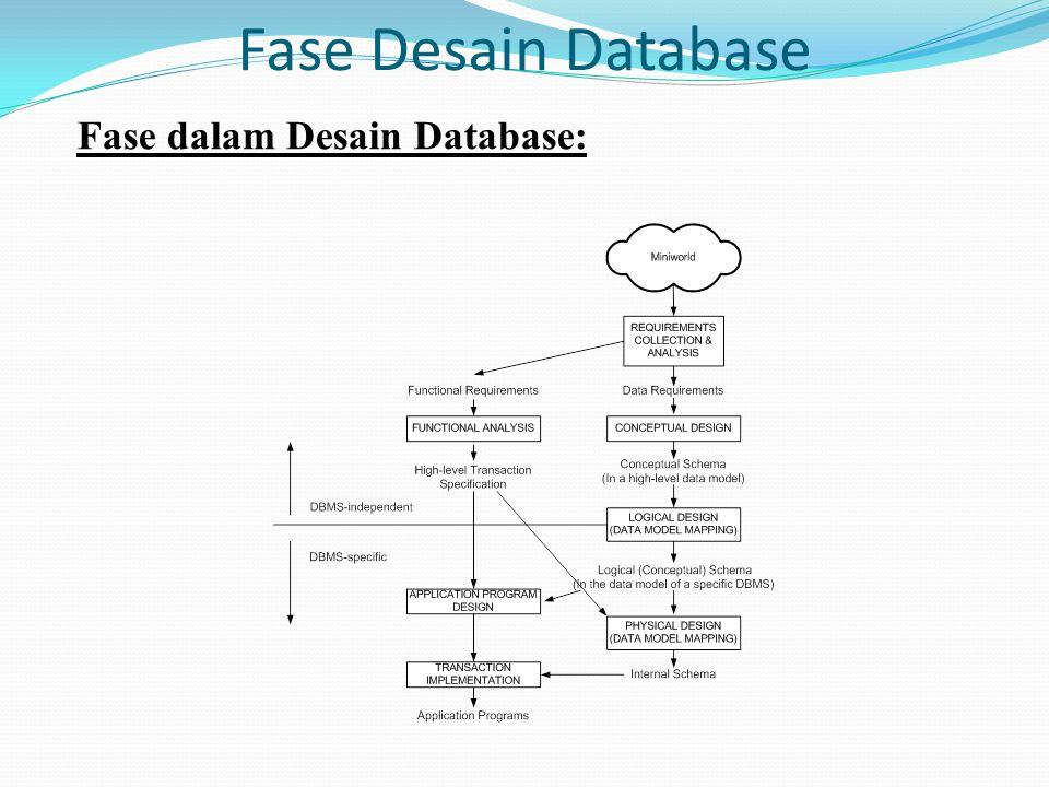 Fase Desain Database Hasil dari tahap requirement dan analisa berupa data- data kebutuhan user yang akan ditampung dan digambarkan pada tahap rancangan skema konsepsual (Conceptual Design).