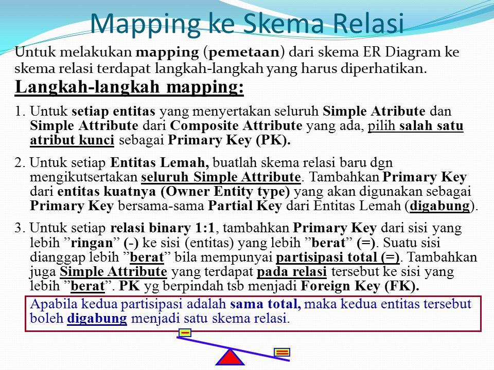 Mapping ke Skema Relasi Untuk melakukan mapping (pemetaan) dari skema ER Diagram ke skema relasi terdapat langkah-langkah yang harus diperhatikan. Lan
