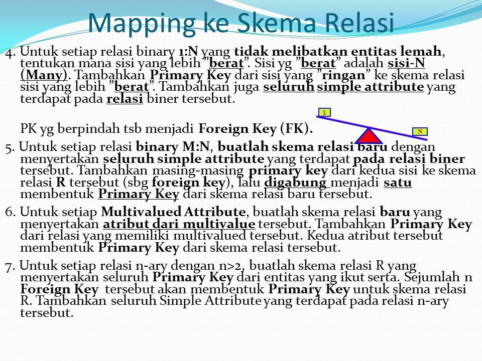 Mapping ke Skema Relasi Diagram Skema Konsepsual / ER Diagram for the company schema