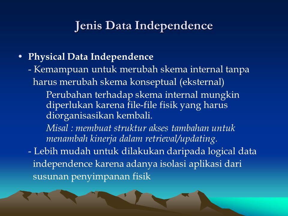 Jenis Data Independence Physical Data Independence - Kemampuan untuk merubah skema internal tanpa harus merubah skema konseptual (eksternal) Perubahan