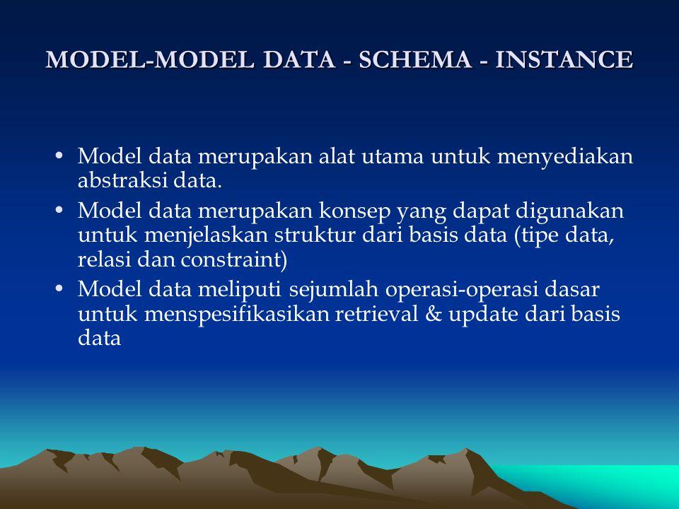 KATEGORI MODEL DATA M odel data tingkat tinggi - Menggunakan konsep seperti : entity, attribute and relationship M odel data representasional/implementasi - Paling banyak digunakan dalam DBMS komersial - Termasuk dalam jenis ini adalah model data relasional, jaringan dan hirarki - Data disajikan dengan menggunakan struktur record (record-based data model) M odel Data Fisik - Menjelaskan bagaimana data disimpan dalam komputer (format-format : record, urutan-urutan record dan access path)