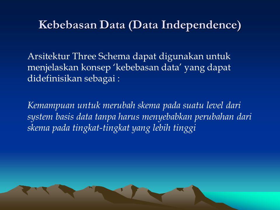 Jenis Data Independence Logical Data Independence - Kemampuan untuk merubah skema konseptual tanpa harus merubah skema eksternal - Hanya definisi dari view dan mapping yang perlu diubah dalam DBMS - Constraint dari basis data juga dapat diubah dalam skema konseptual tanpa mempengaruhi skema eksternal