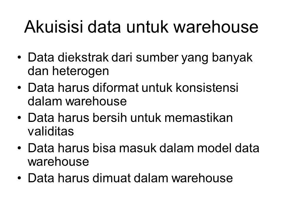 Akuisisi data untuk warehouse Data diekstrak dari sumber yang banyak dan heterogen Data harus diformat untuk konsistensi dalam warehouse Data harus bersih untuk memastikan validitas Data harus bisa masuk dalam model data warehouse Data harus dimuat dalam warehouse