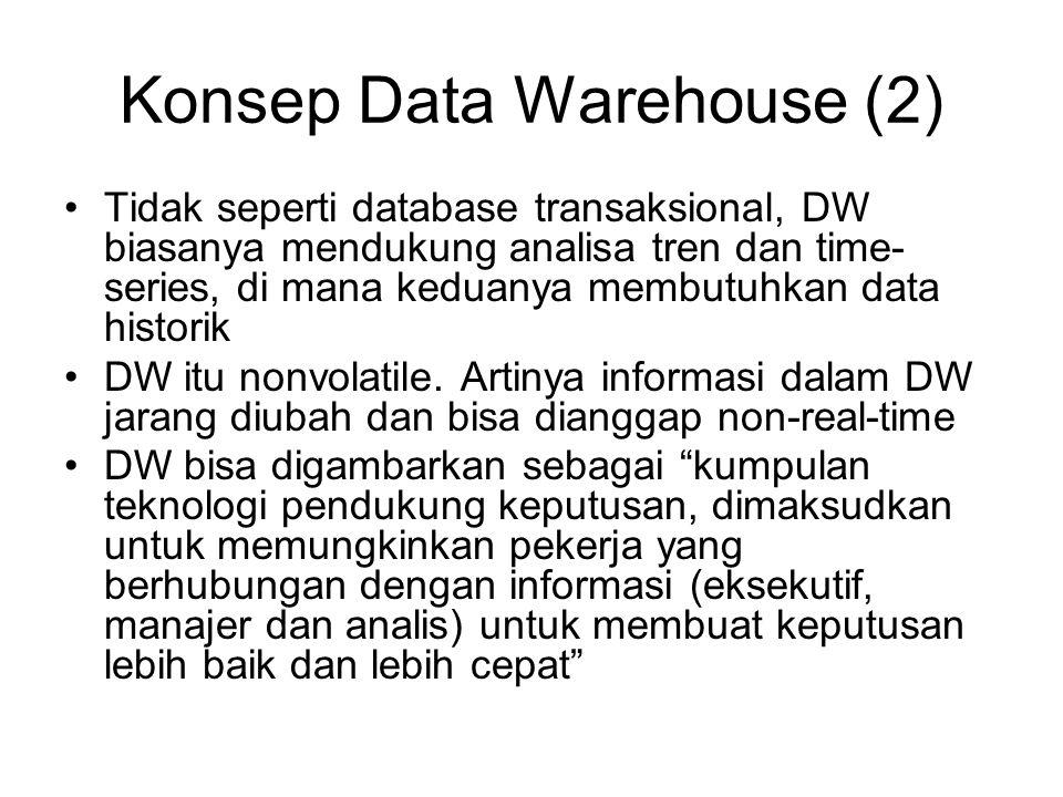 Ciri-ciri Data Warehouse Konsep multidimensi Deminsi generic Tingkat agregasi dan dimensi tak terbatas Operasi lintas dimensi tak terbatas Penanganan matriks dinamis Arsitektur client-server Dukungan multi-user aksesibilitas Transparansi Manipulasi data yang intuitif Performa reporting yang konsisten Reporting yang fleksibel