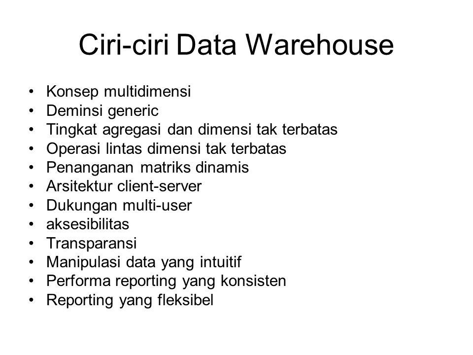 Model Data untuk Data Warehouse Contoh dimensi dalam DW adalah periode fiskal, produk dan region perusahaan Spreadsheet standar biasanya matrix 2 dimensi.