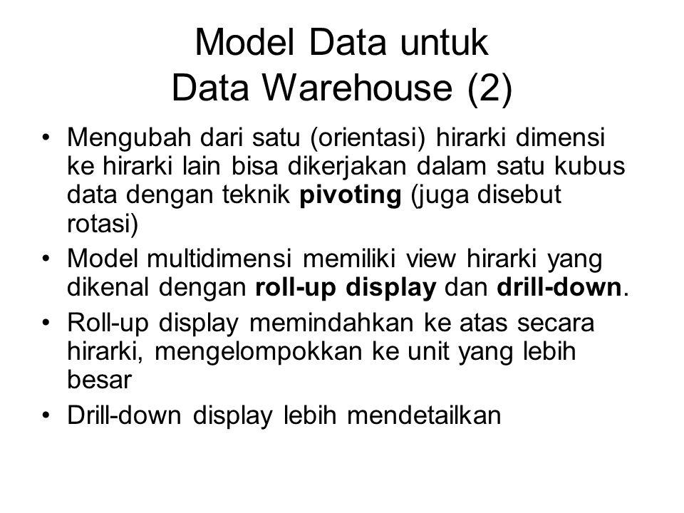Model Data untuk Data Warehouse (2) Mengubah dari satu (orientasi) hirarki dimensi ke hirarki lain bisa dikerjakan dalam satu kubus data dengan teknik pivoting (juga disebut rotasi) Model multidimensi memiliki view hirarki yang dikenal dengan roll-up display dan drill-down.