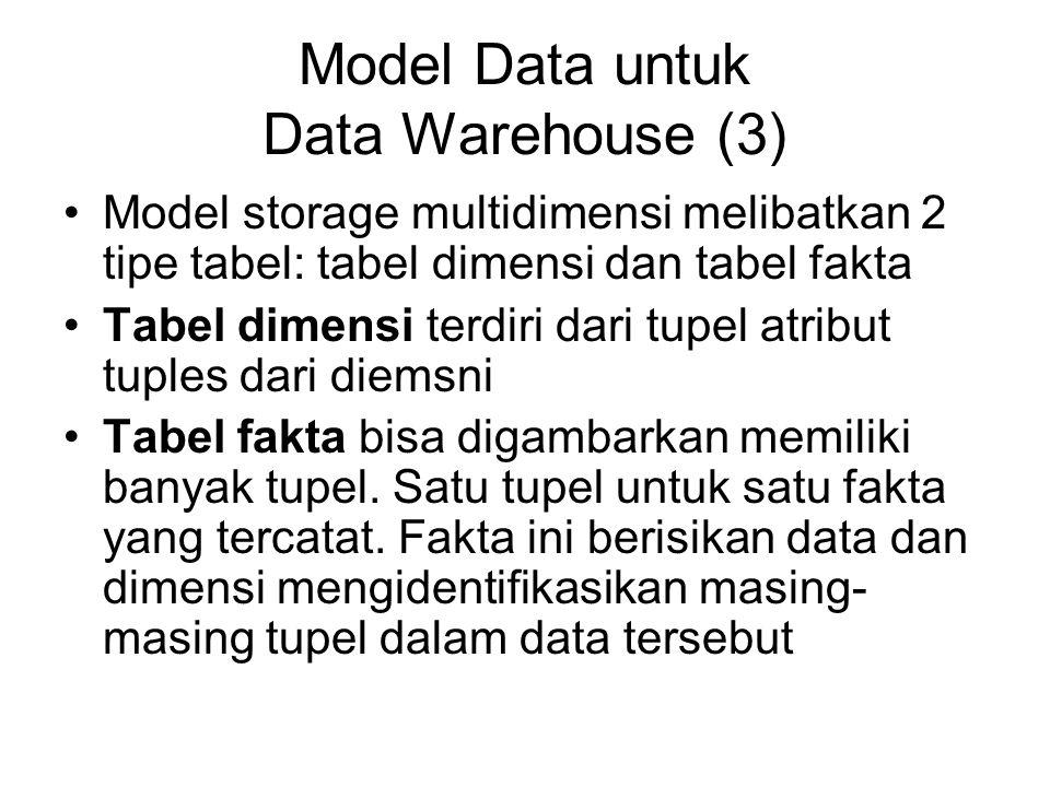 Model Data untuk Data Warehouse (3) Model storage multidimensi melibatkan 2 tipe tabel: tabel dimensi dan tabel fakta Tabel dimensi terdiri dari tupel atribut tuples dari diemsni Tabel fakta bisa digambarkan memiliki banyak tupel.