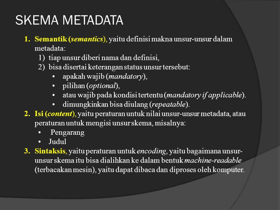 SKEMA METADATA 1.Semantik (semantics), yaitu definisi makna unsur-unsur dalam metadata: 1)tiap unsur diberi nama dan definisi, 2)bisa disertai keteran
