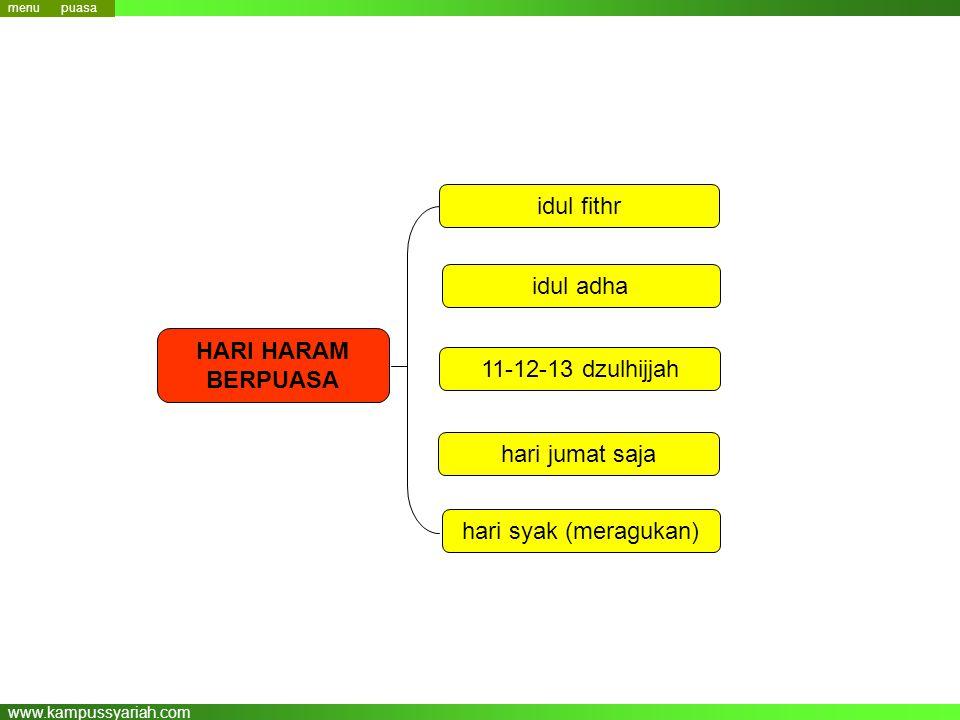 www.kampussyariah.com HARI HARAM BERPUASA idul fithr 11-12-13 dzulhijjah hari syak (meragukan) idul adha menu hari jumat saja puasa