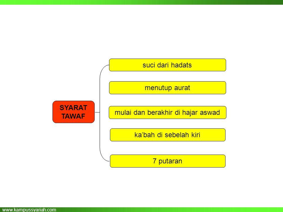 www.kampussyariah.com SYARAT TAWAF suci dari hadats menutup aurat ka'bah di sebelah kiri 7 putaran mulai dan berakhir di hajar aswad