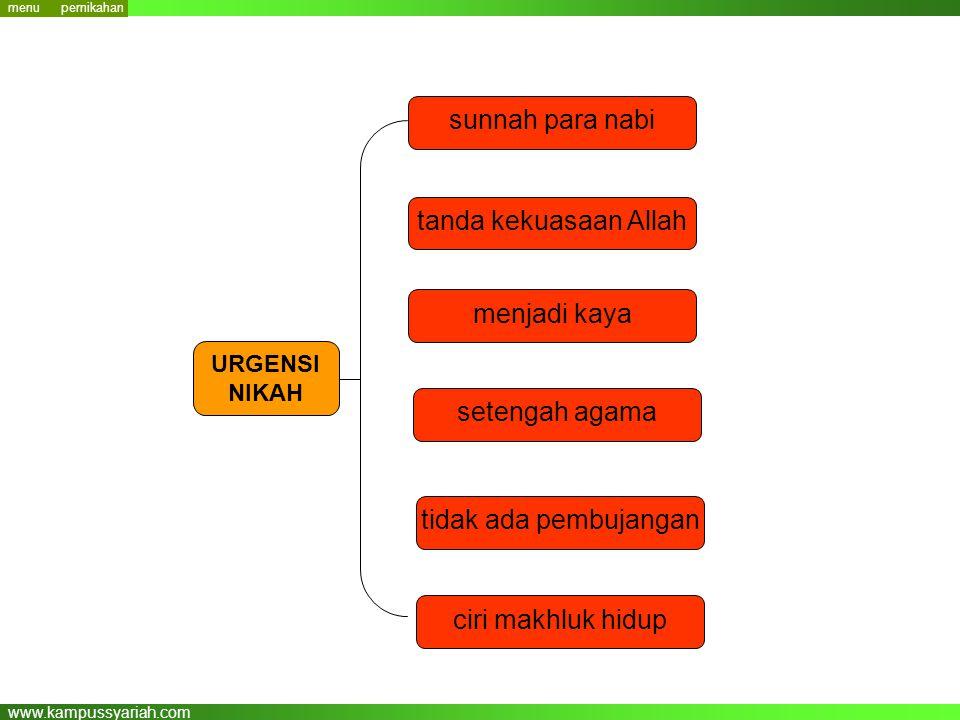 www.kampussyariah.com sunnah para nabi menjadi kaya tanda kekuasaan Allah setengah agama tidak ada pembujangan URGENSI NIKAH ciri makhluk hidup pernikahan menu