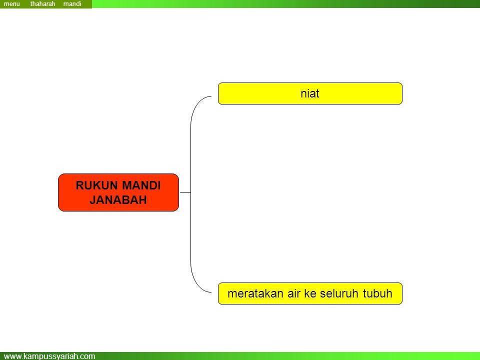 www.kampussyariah.com niat meratakan air ke seluruh tubuh RUKUN MANDI JANABAH menu mandi thaharah