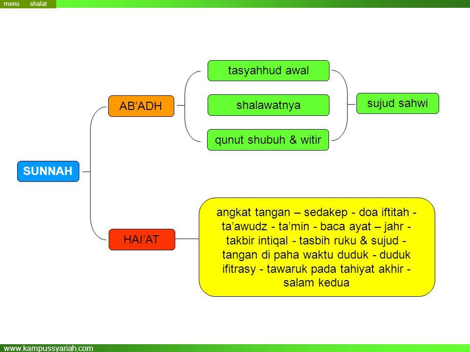 www.kampussyariah.com tasyahhud awal shalawatnya qunut shubuh & witir AB'ADH HAI'AT angkat tangan – sedakep - doa iftitah - ta'awudz - ta'min - baca ayat – jahr - takbir intiqal - tasbih ruku & sujud - tangan di paha waktu duduk - duduk ifitrasy - tawaruk pada tahiyat akhir - salam kedua sujud sahwi menu SUNNAH shalat