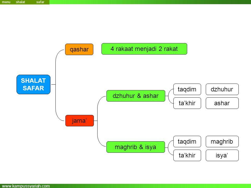 www.kampussyariah.com 4 rakaat menjadi 2 rakat qashar jama' SHALAT SAFAR taqdim ta'khir taqdim ta'khir dzhuhur ashar maghrib isya' dzhuhur & ashar maghrib & isya menu safar shalat