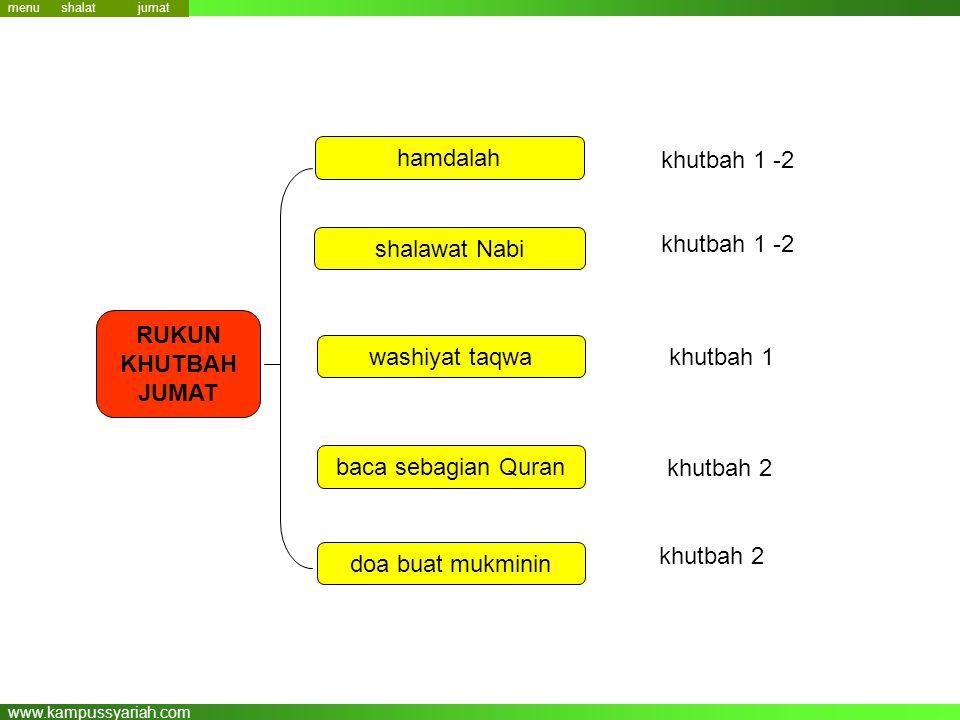 www.kampussyariah.com menu RUKUN KHUTBAH JUMAT hamdalah shalawat Nabi washiyat taqwa baca sebagian Quran doa buat mukminin jumat khutbah 1 -2 khutbah 1 khutbah 2 shalat