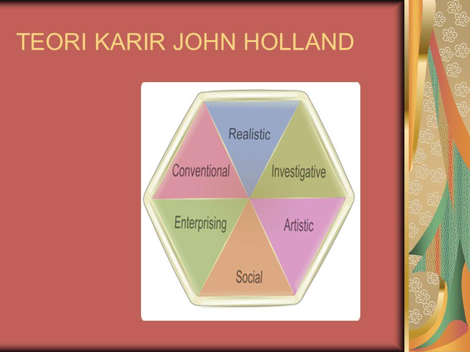 TEORI JOHN HOLLAND 1.