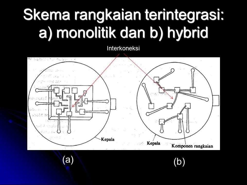 Skema rangkaian terintegrasi: a) monolitik dan b) hybrid (a) (b) Interkoneksi